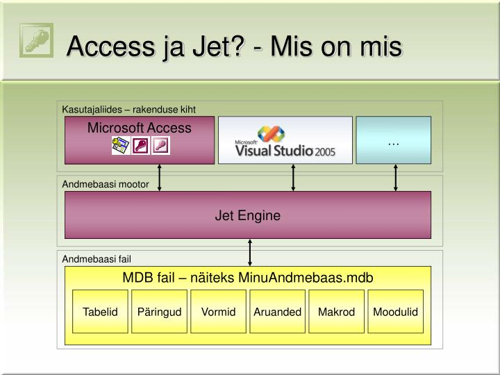 Access ja Jet? - Mis on mis