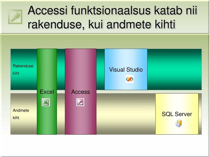Accessi funktsionaalsus katab nii rakenduse, kui andmete kihti