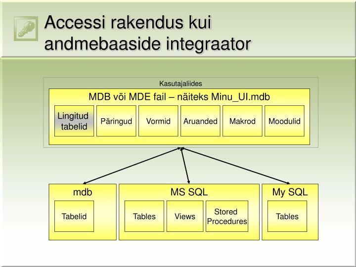 Accessi rakendus kui andmebaaside integraator