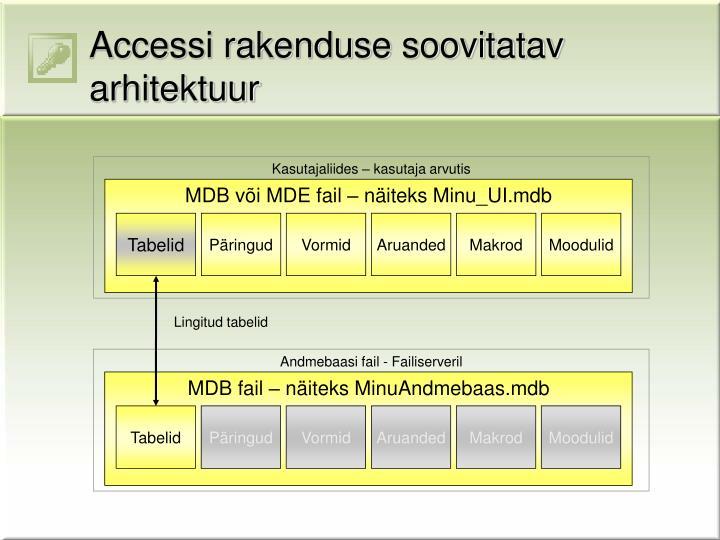 Accessi rakenduse soovitatav arhitektuur