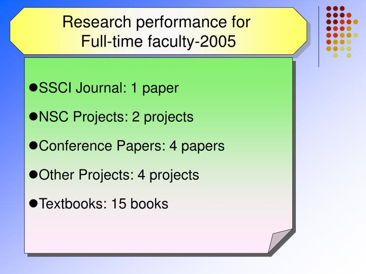 Research performance for
