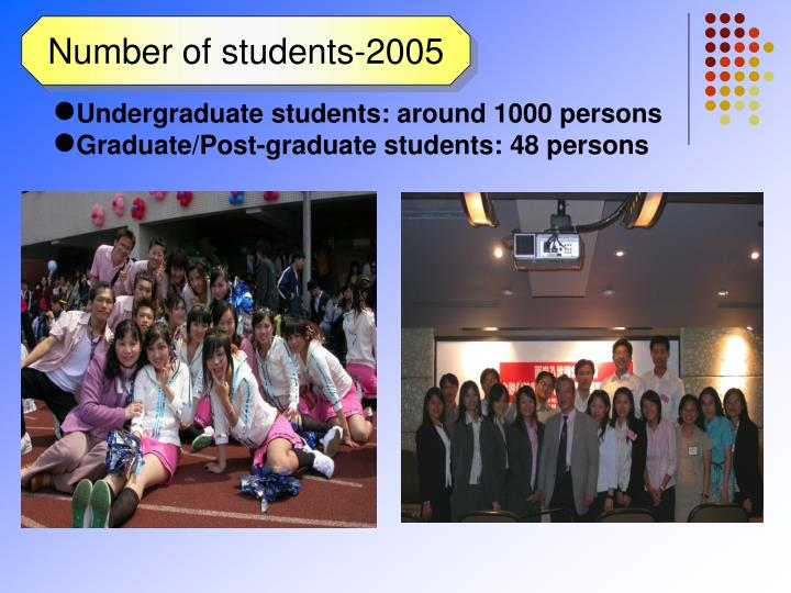 Number of students-2005