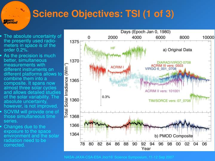 Science Objectives: TSI (1 of 3)
