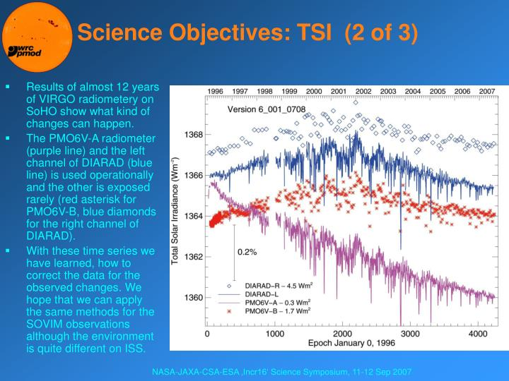 Science Objectives: TSI  (2 of 3)