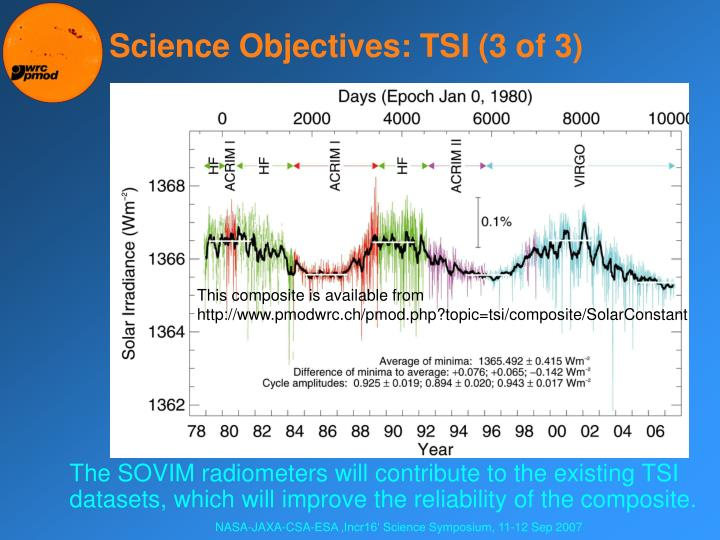 Science Objectives: TSI (3 of 3)