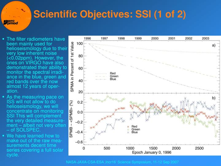 Scientific Objectives: SSI (1 of 2)