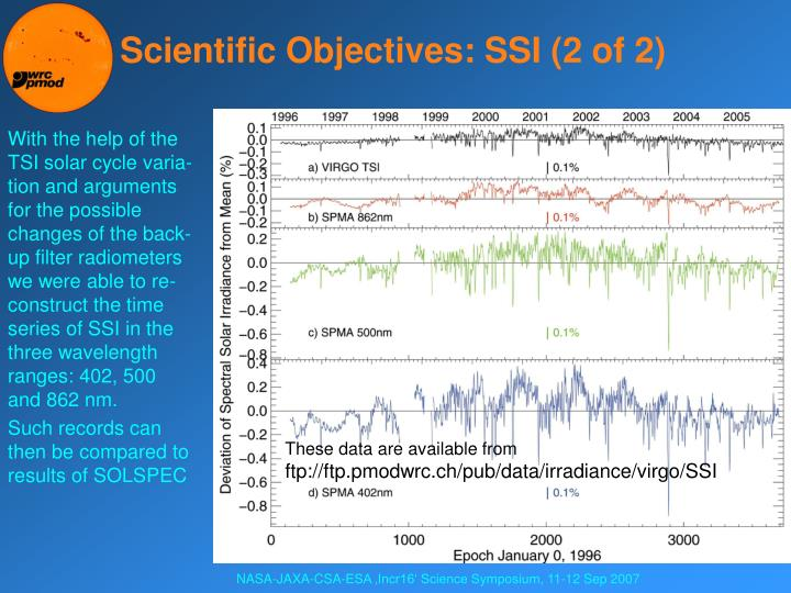 Scientific Objectives: SSI (2 of 2)