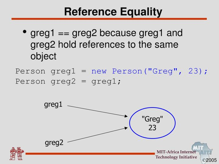 Reference Equality