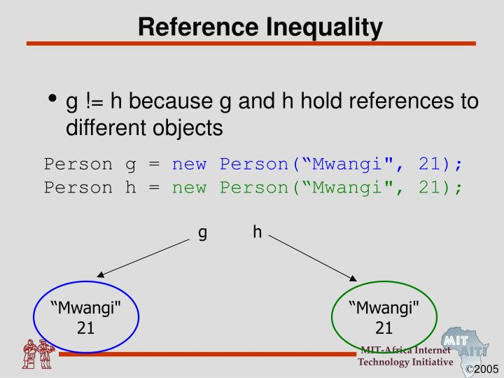 Reference Inequality