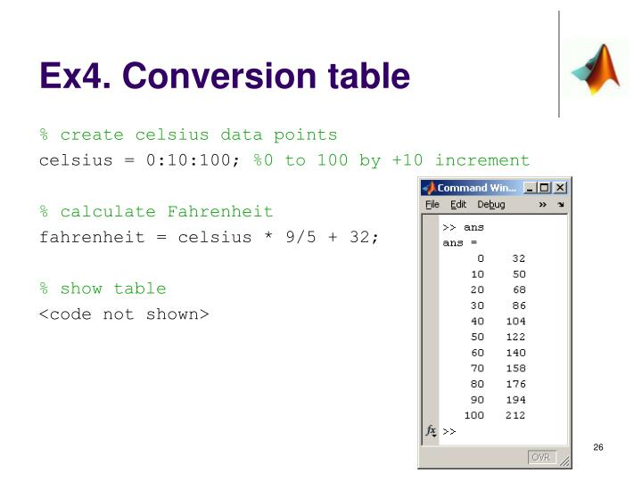 Ex4. Conversion table