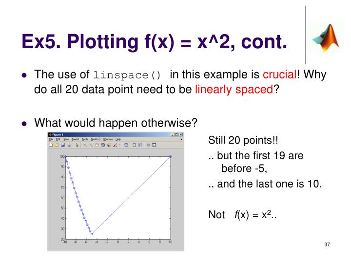 Ex5. Plotting f(x) = x^2, cont.