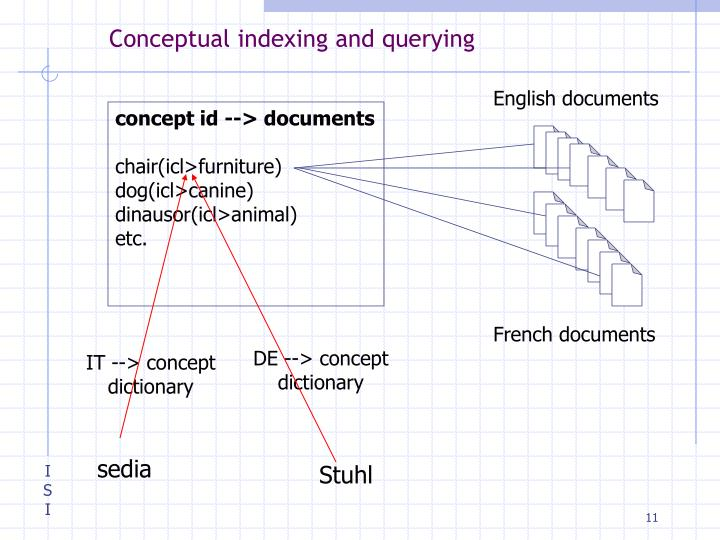 Conceptual indexing and querying