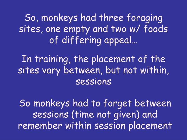 So, monkeys had three foraging sites, one empty and two w/ foods of differing appeal