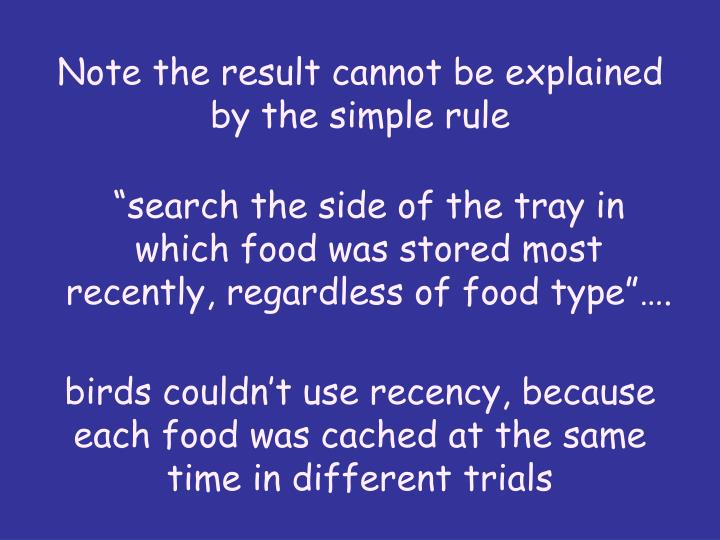 Note the result cannot be explained by the simple rule