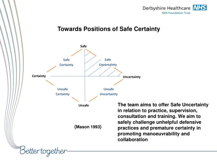 Towards Positions of Safe Certainty