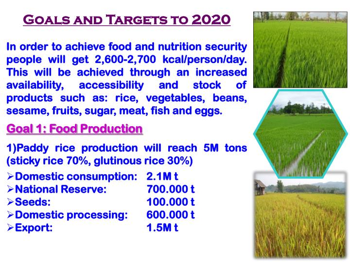 Goals and Targets to 2020