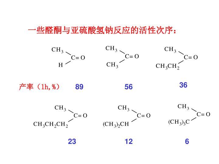 一些醛酮与亚硫酸氢钠反应的活性次序: