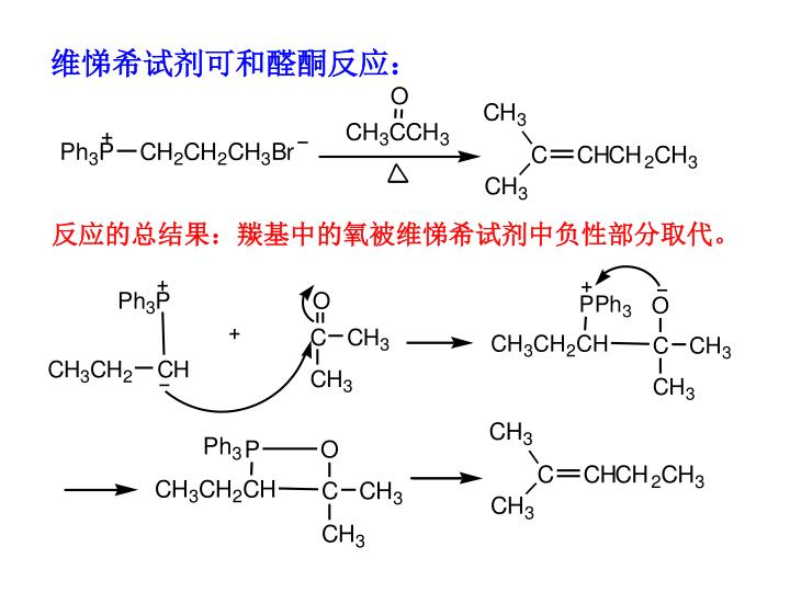 维悌希试剂可和醛酮反应: