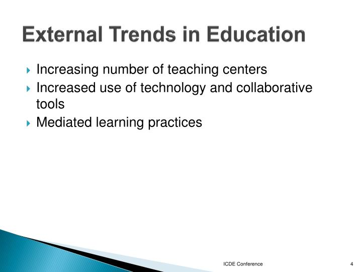 External Trends in Education