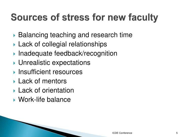 Sources of stress for new faculty