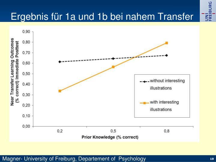 Ergebnis für 1a und 1b bei nahem Transfer