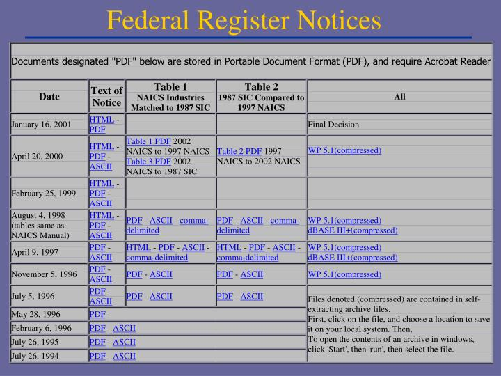 Federal Register Notices