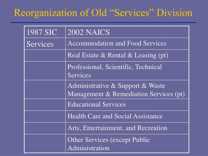 "Reorganization of Old ""Services"" Division"