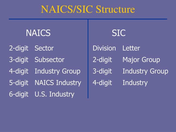 NAICS/SIC Structure