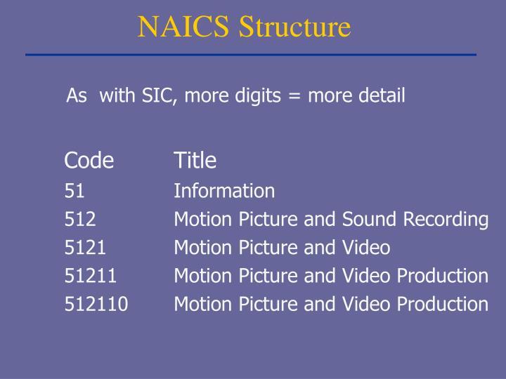 NAICS Structure