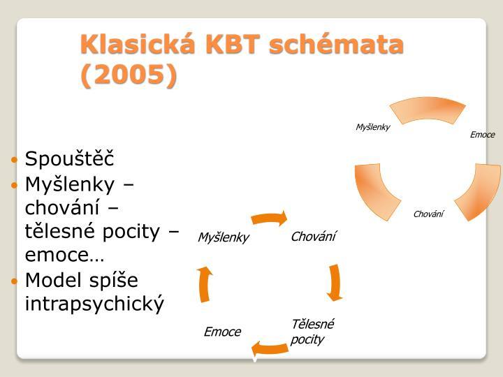 Klasická KBT schémata (2005)