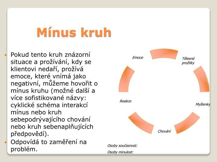 Mínus kruh