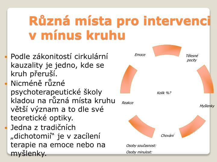 Různá místa pro intervenci v mínus kruhu