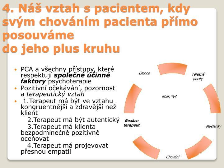 4. Náš vztah spacientem, kdy svým chováním pacienta přímo posouváme                                                                                                                  do jeho plus kruhu