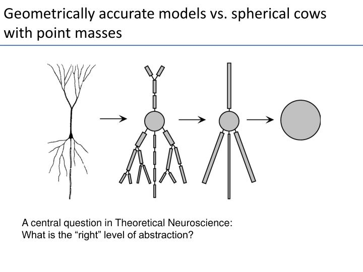 Geometrically accurate models vs. spherical cows with point masses