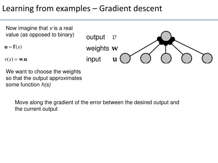 Learning from examples – Gradient descent