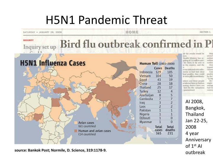 H5N1 Pandemic Threat