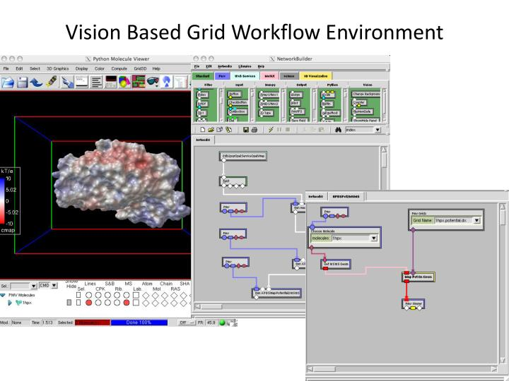 Vision Based Grid Workflow Environment
