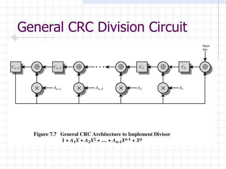 General CRC Division Circuit
