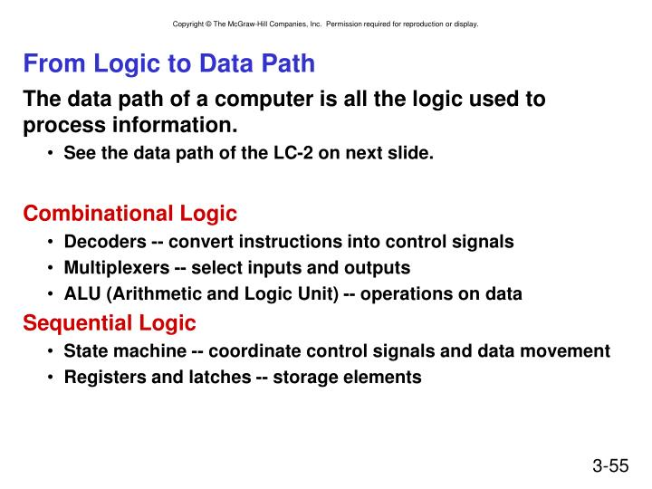From Logic to Data Path
