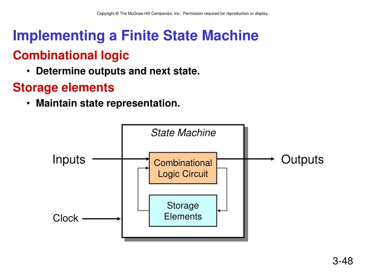 Implementing a Finite State Machine