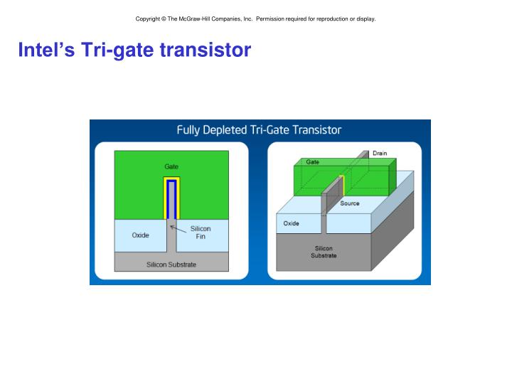Intel's Tri-gate transistor