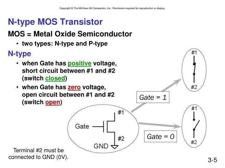 N-type MOS Transistor