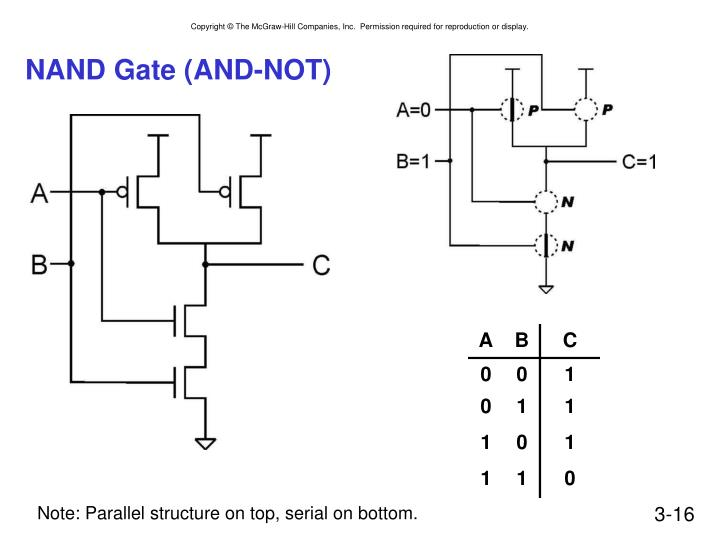 NAND Gate (AND-NOT)
