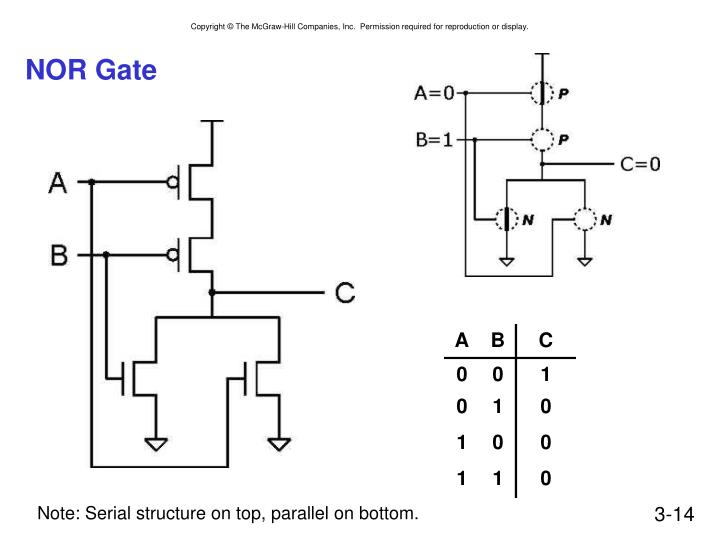 NOR Gate