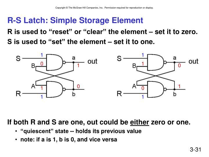 R-S Latch: Simple Storage Element
