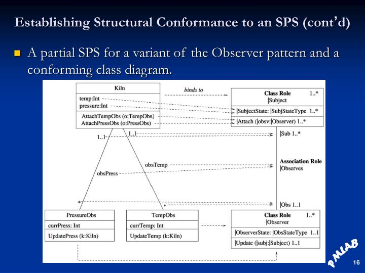 Establishing Structural Conformance to an SPS (cont