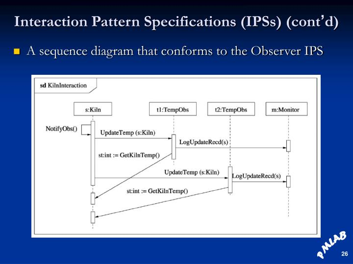 Interaction Pattern Specifications (IPSs) (cont