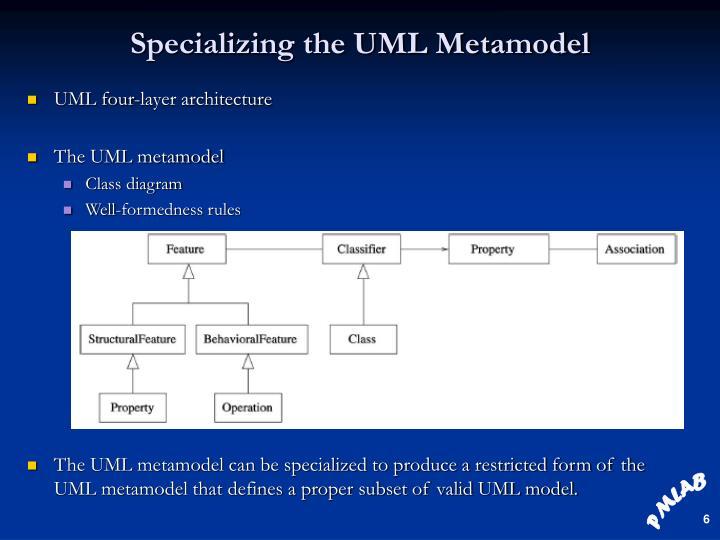 Specializing the UML Metamodel