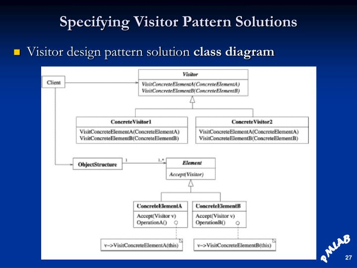 Specifying Visitor Pattern Solutions