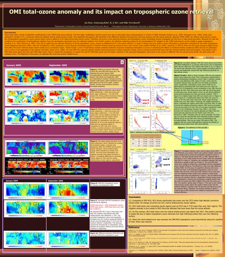 OMI total-ozone anomaly and its impact on tropospheric ozone retrieval